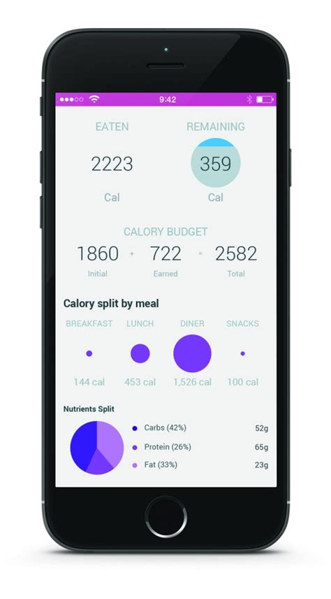 Health Mate Launches Nutrition Tracking Via MyFitnessPal