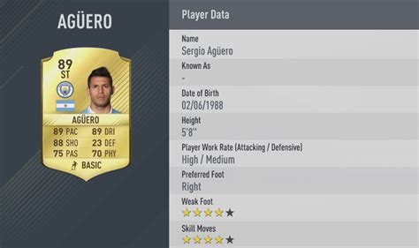Manchester City FIFA 17 ratings: Sergio Aguero and Kevin