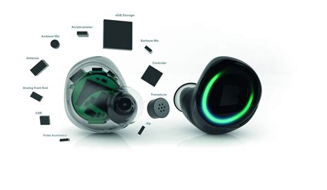 You'll be a smash wearing The Dash wireless smart in-ear