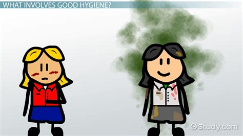 Importance of Good Personal Hygiene for Health - Video