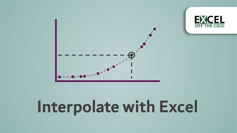 Interpolate with Excel - Excel Off The Grid