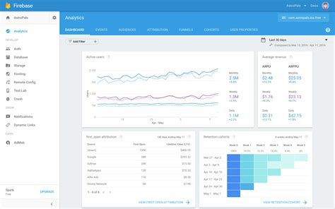 Google announces Firebase Analytics & Universal App
