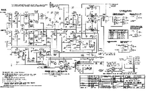 Prowess Amplifiers - Fender - Schematics - Twin Reverb sf 100