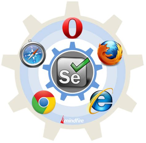 Selenium Testing Services | Mindfire Solutions