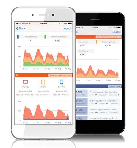 Dasheroo Goes Mobile: KPI Dashboards for Android and iOS