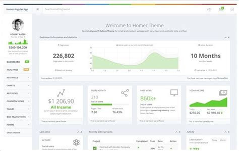75 High Quality HTML Admin Templates 2016